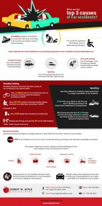 Top 3 Causes of Car Accidents