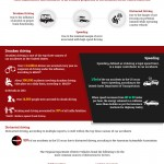 What are the top 3 causes of car accidents?