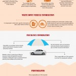 4 things you should obtain from the other drivers in a car accident